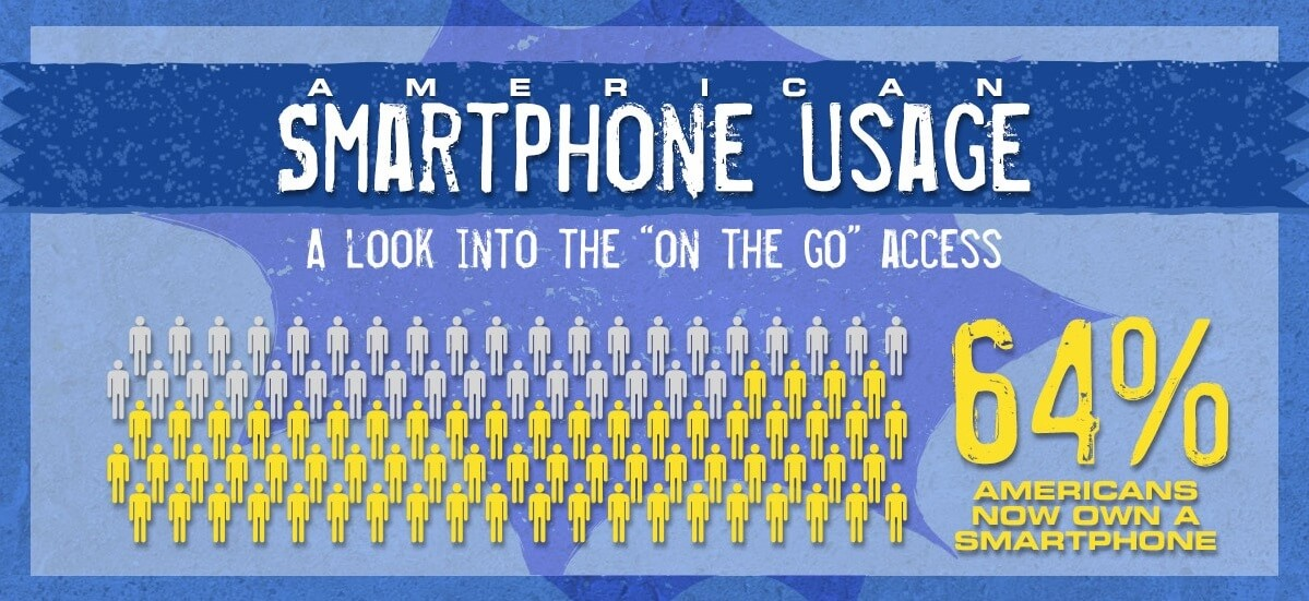 [Infographic] Smartphone Usage in America